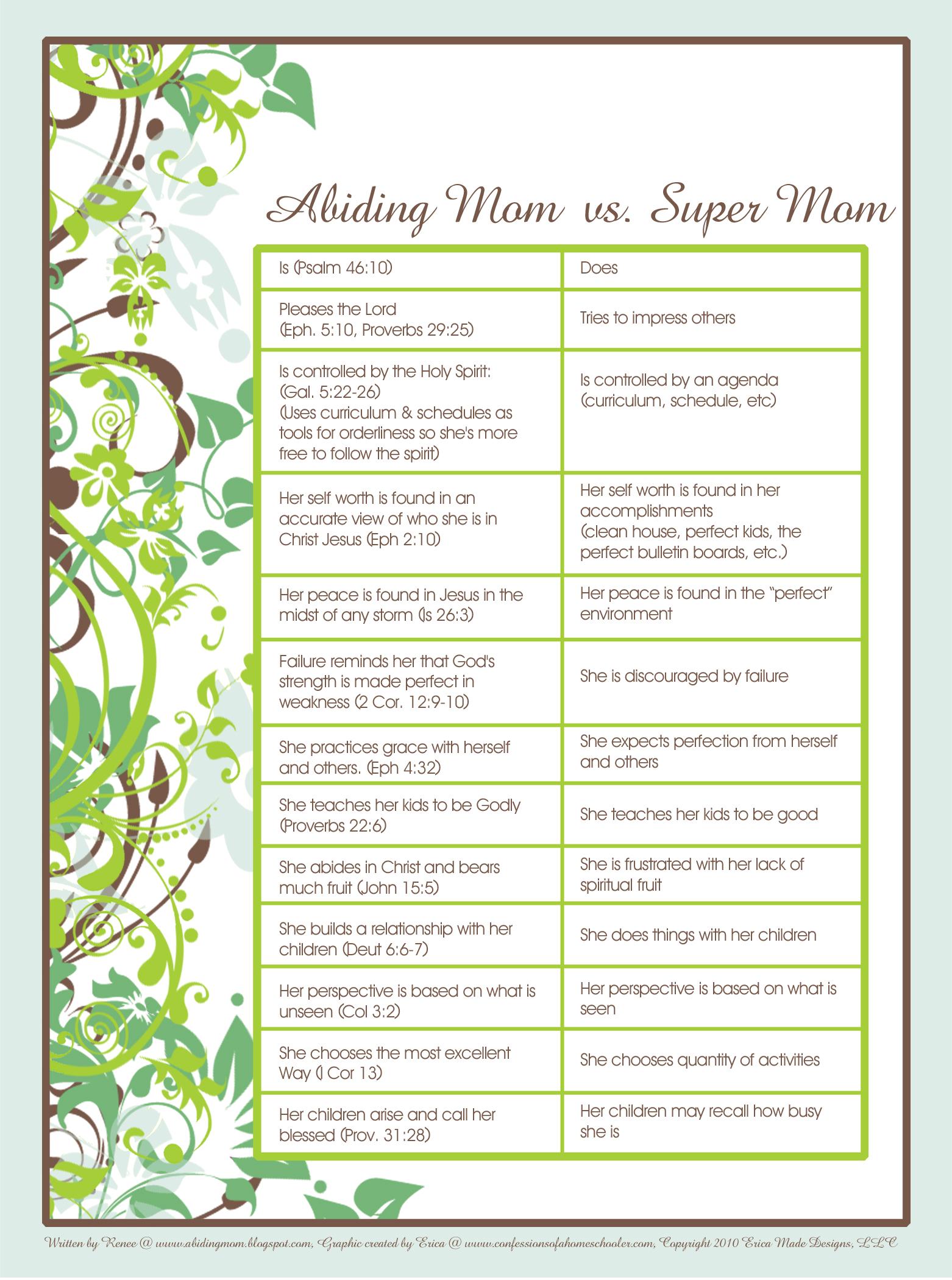 Super Mom vs Abiding Mom