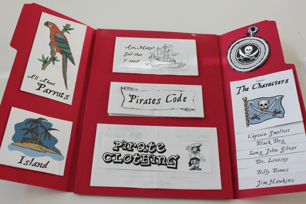 literature analysis book report lapbook This resource is to be used after a novel study of any classic literature it includes title, author, author's purpose, about the author, timeline, characters, character analyses, main.