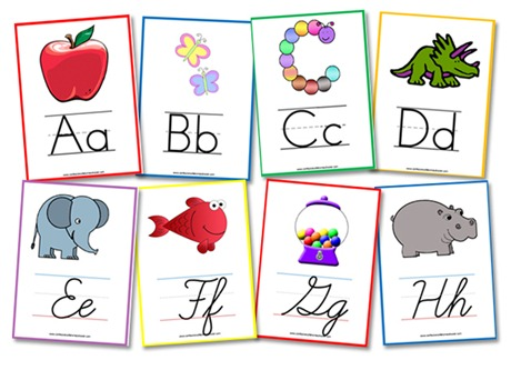 graphic regarding Abc Flash Cards Printable known as Alphabet Flashcards Wall Posters - Confessions of a