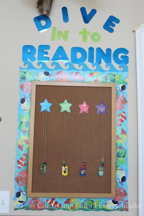 Homeschool Reading Incentives Confessions Of A Homeschooler
