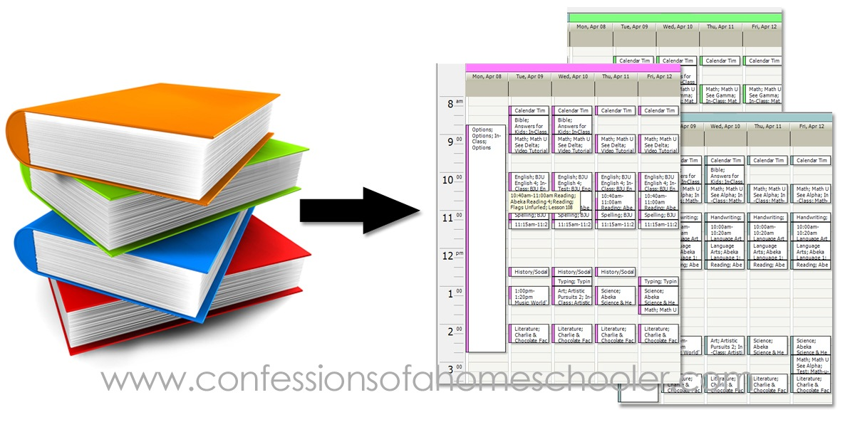 Homeschooling 101: Creating Lesson Plans - Confessions of a