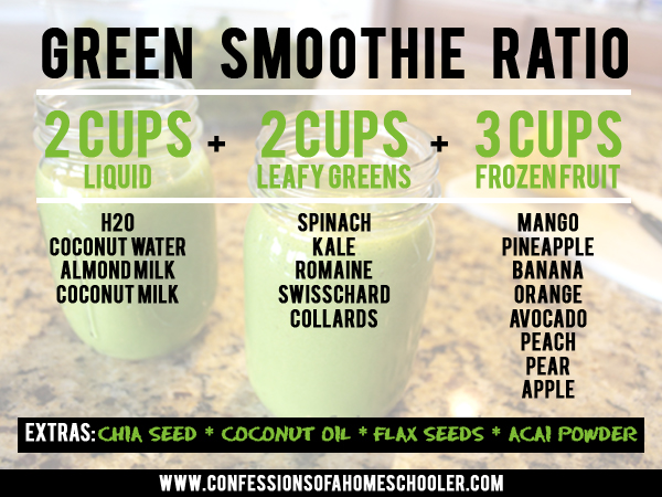 greensmoothieratio2