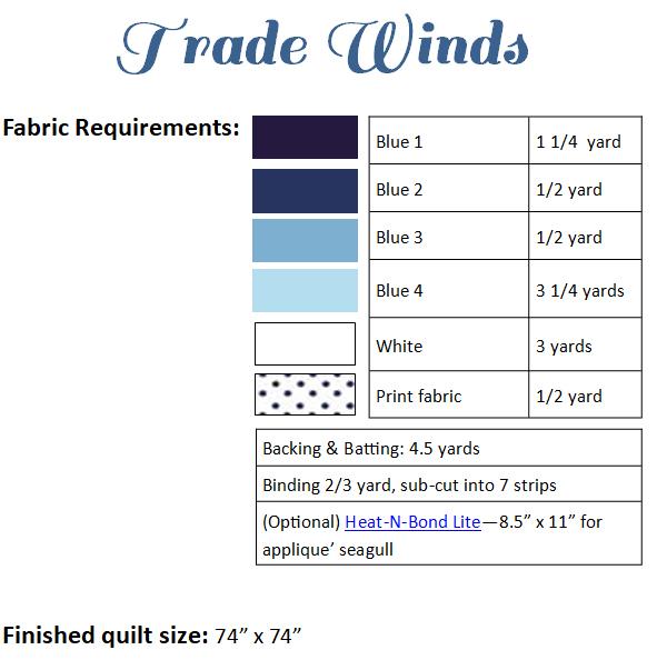 tradewindsfabricrequirements