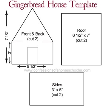 Gingerbreadhousetemplate